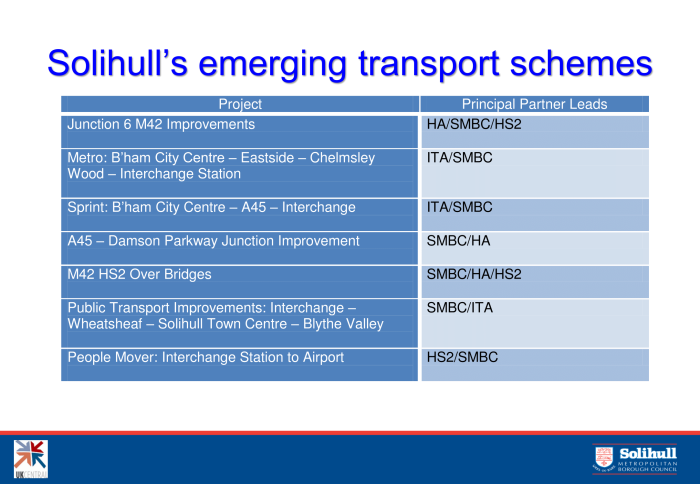 solihull-council-hs2-growth-strategy-presentation-2015-20