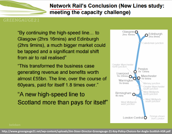 Greengauge 21: Network Rail concluded that a new high speed line to Scotland would 'more than pay for itself'